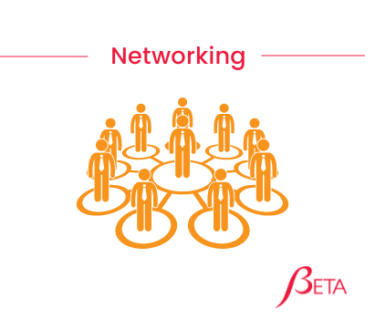 Networking Large